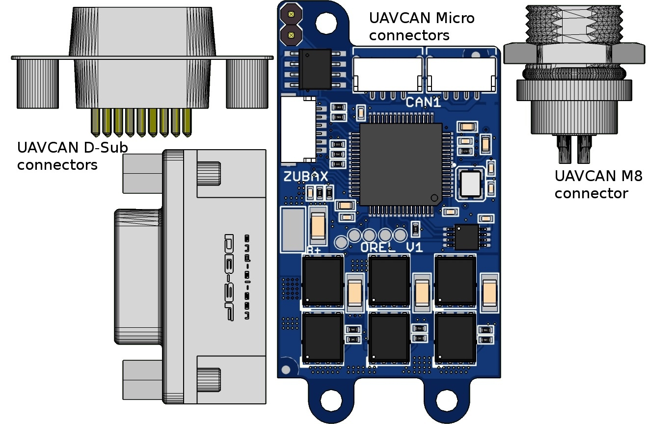 Size comparison of different UAVCAN connector types